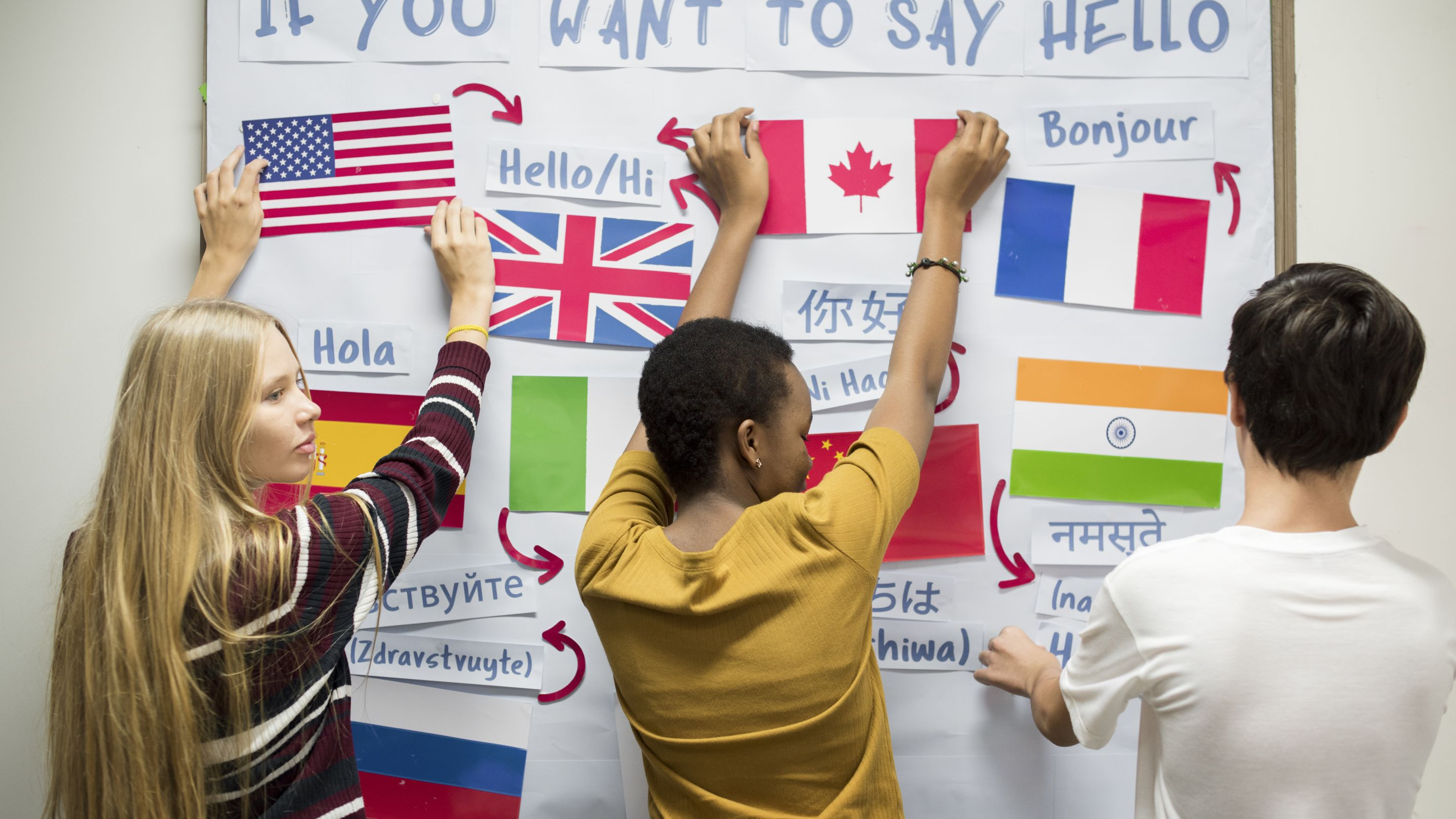 How to Set Up a Station Rotation in a World Language Classroom ...