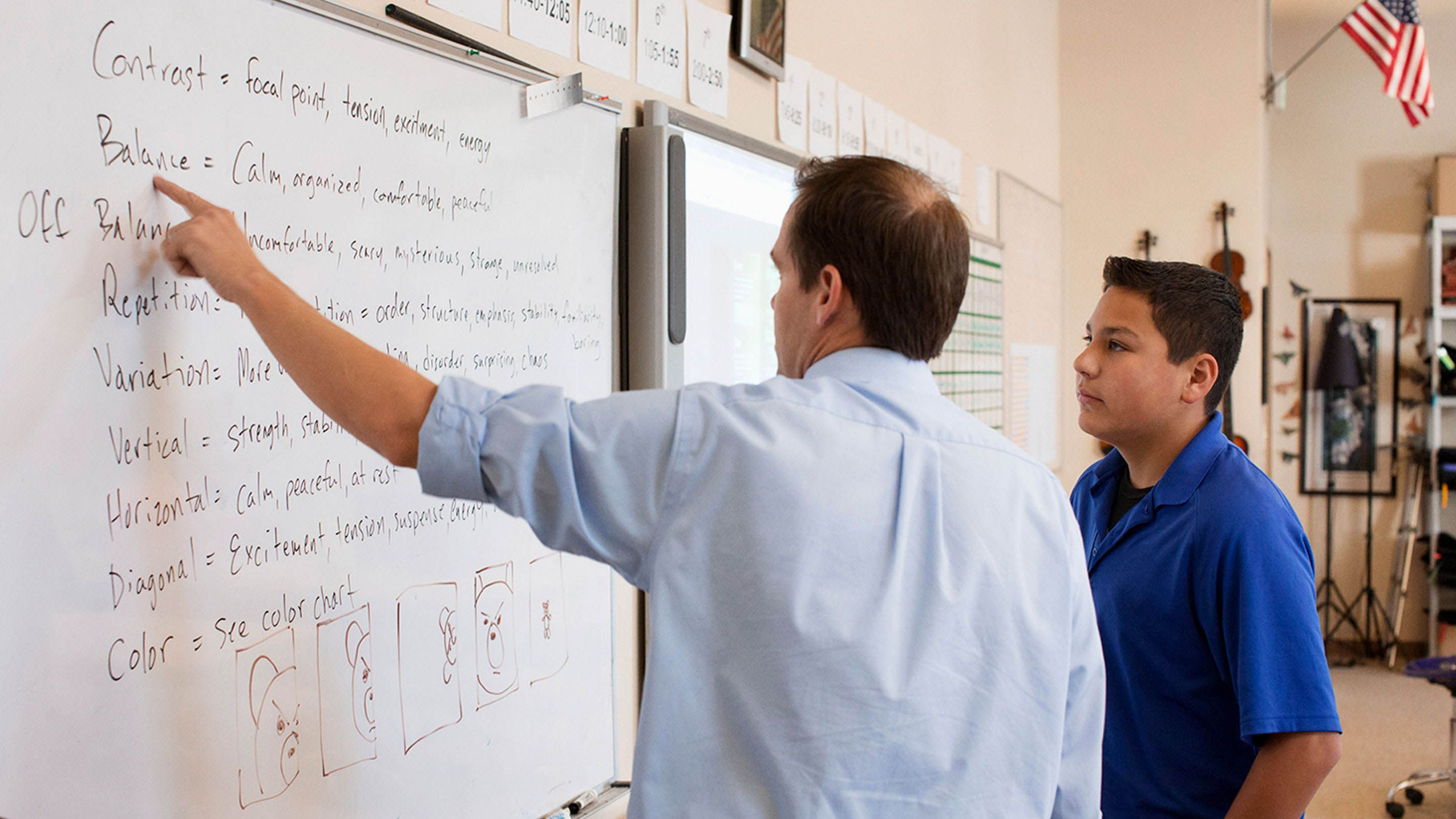 The 5 Priorities of Classroom Management