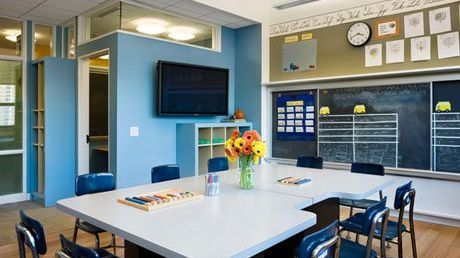A Place For Learning The Physical Environment Of Classrooms Edutopia