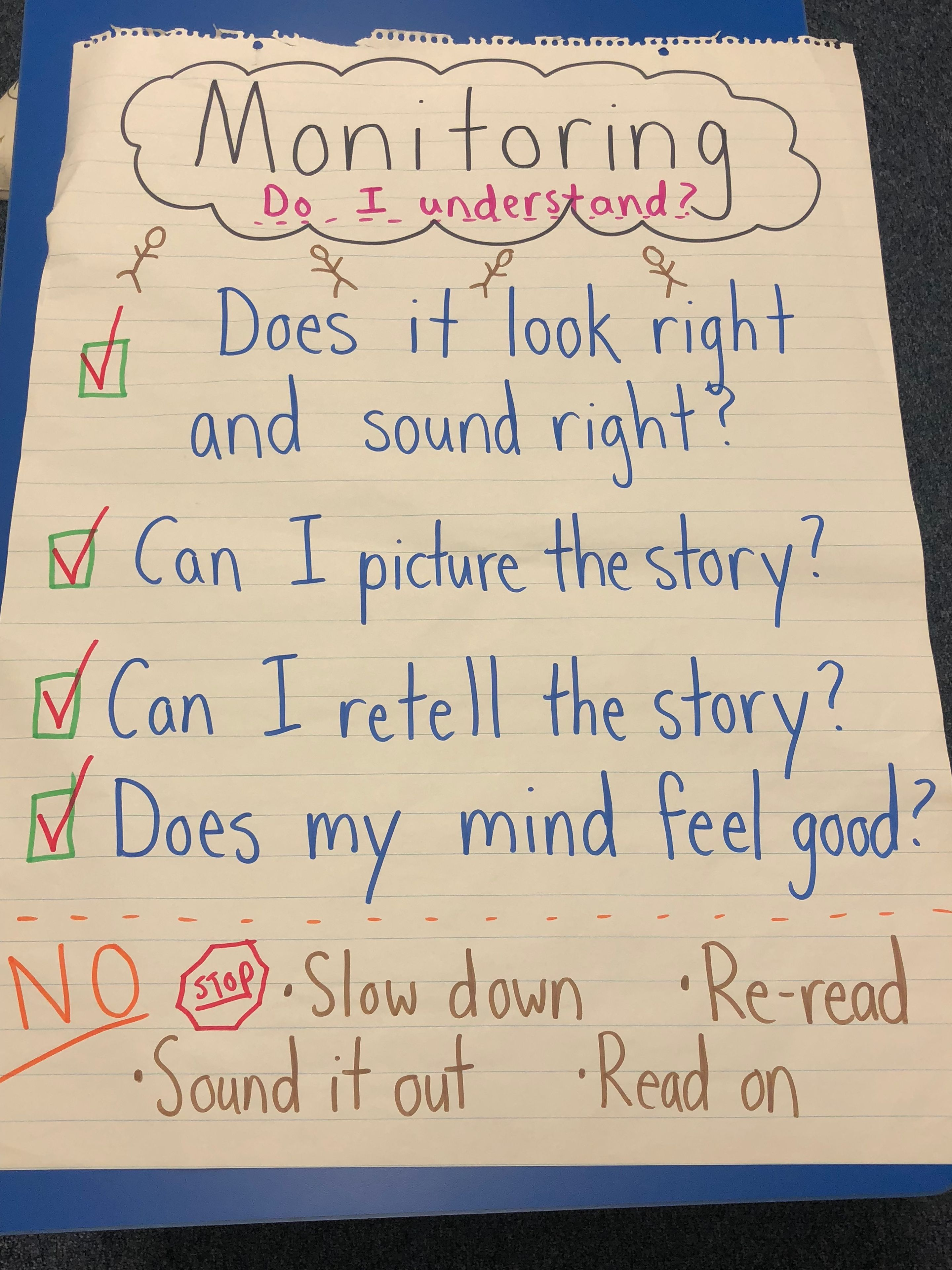 The author's anchor chart for reading comprehension