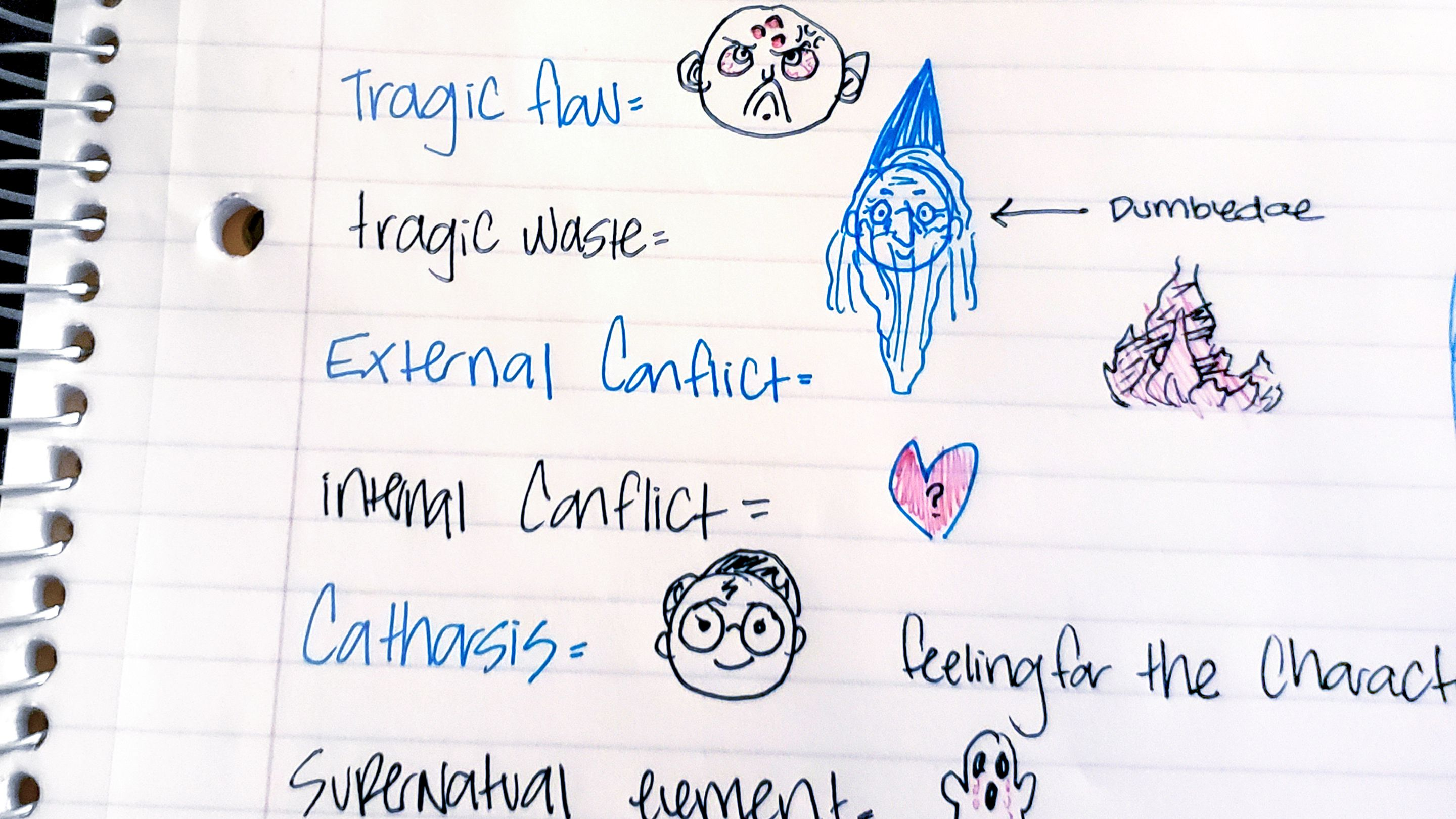 A page of a spiral notebook listing the elements of a tragedy with various drawings and doodles