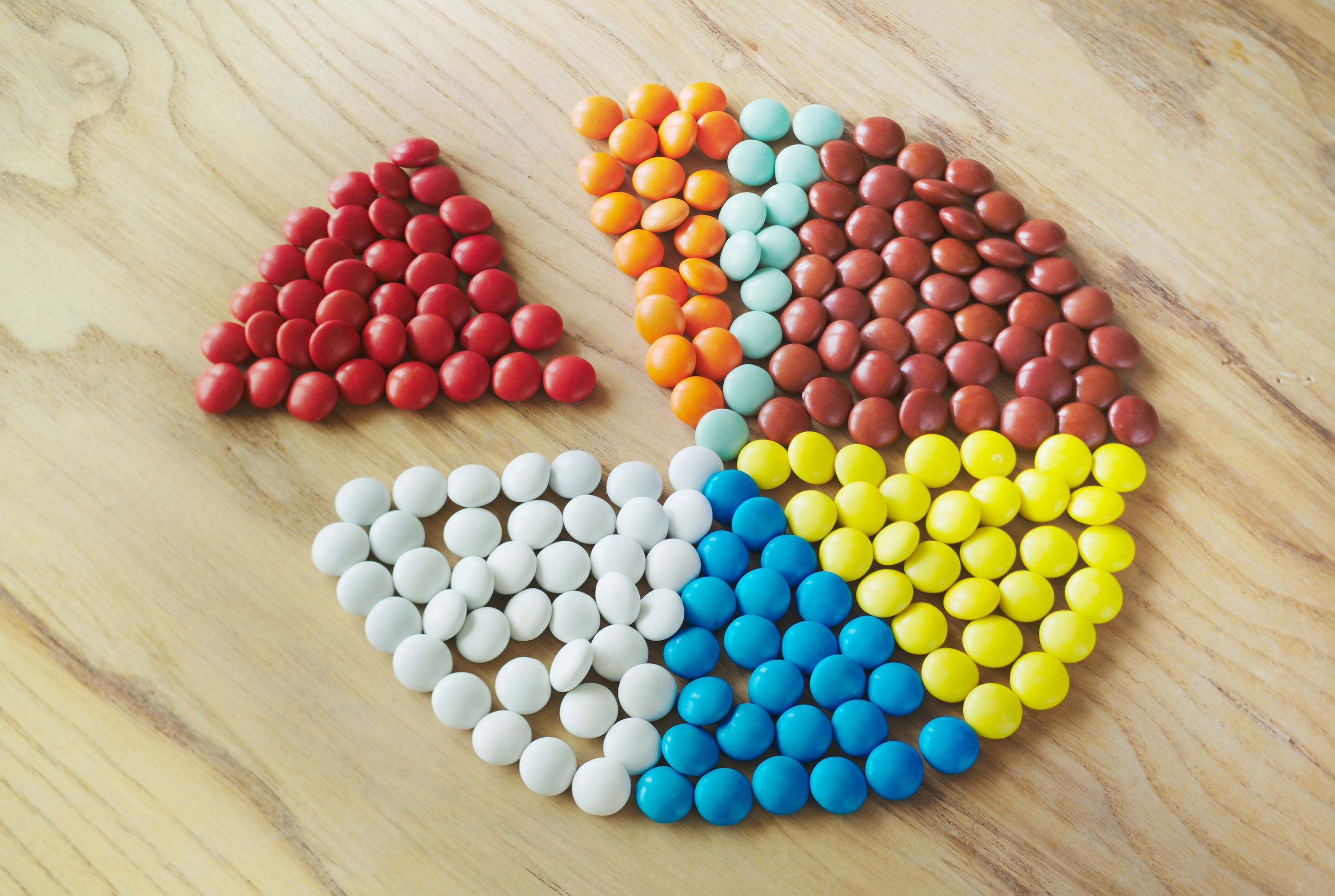 Pie graph made of different colored candies