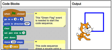 Easy Projects to Get Started with Scratch: Drawing 2D Shapes