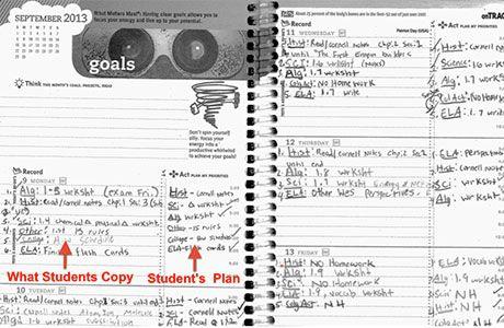 backpacks planners and binders oh my edutopia