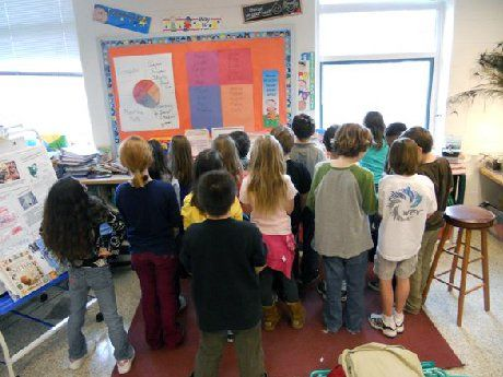 A group of elementary students are huddling together in class, looking at a pie chart and bulletin board on the wall.