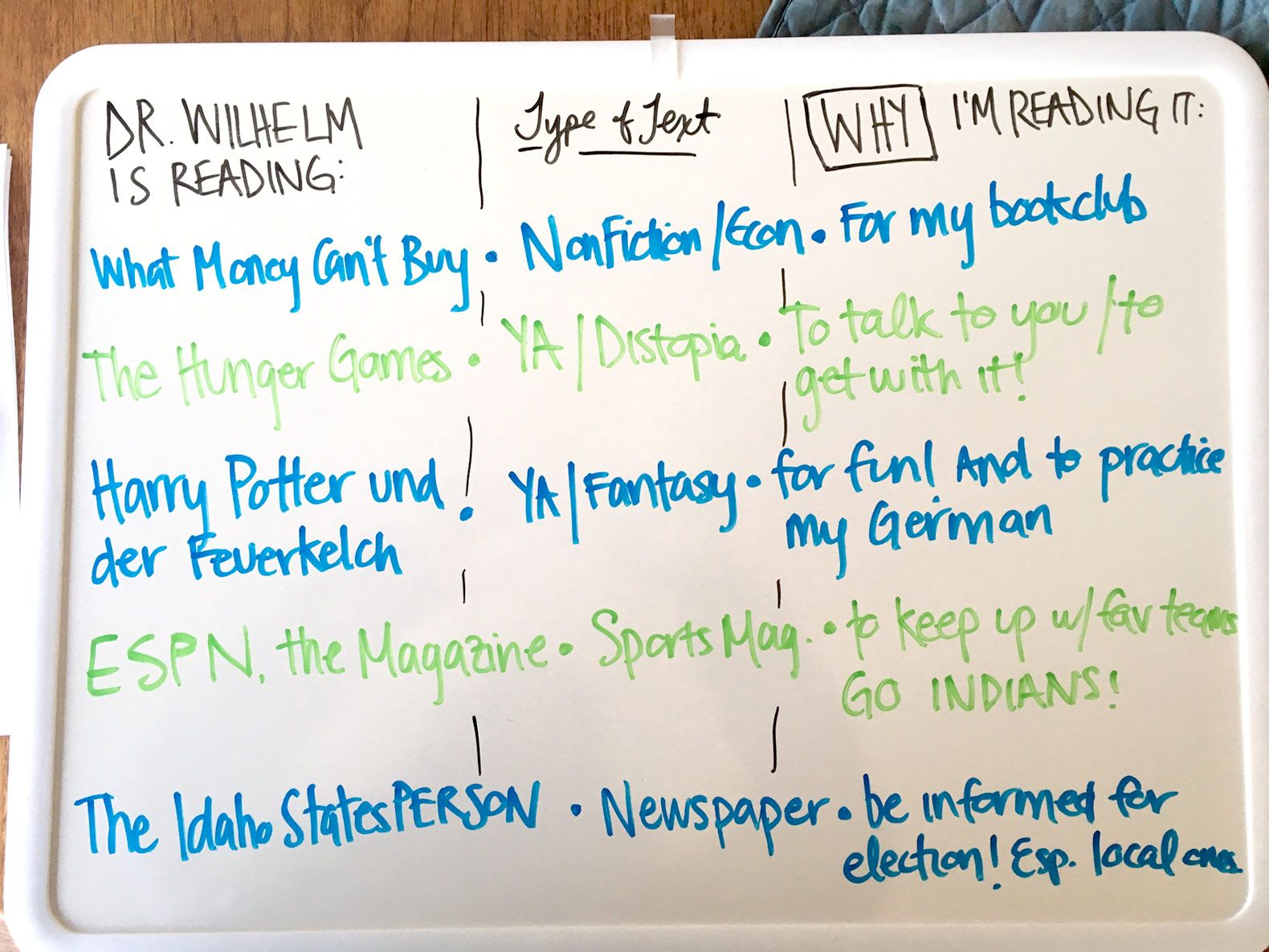 Promote the social pleasure of reading by sharing your picks with your students.
