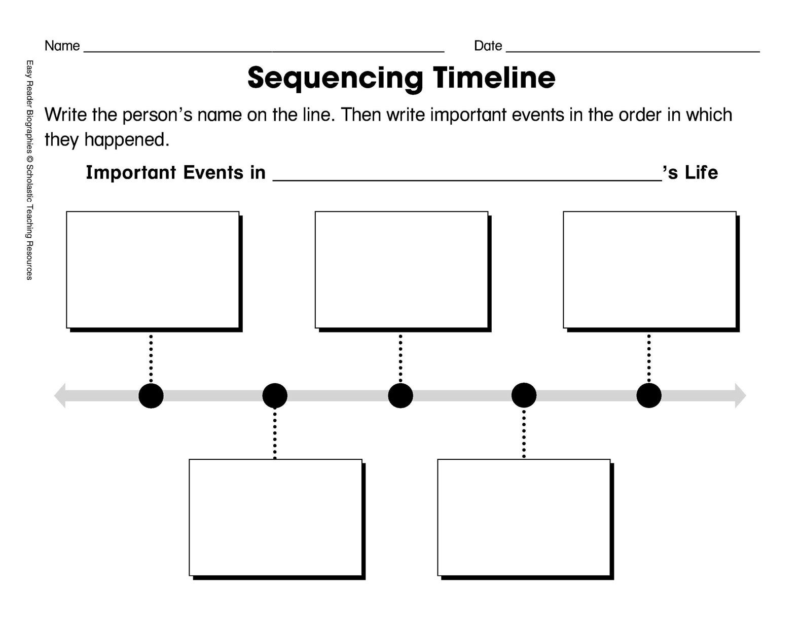 Using Graphic Organizers Correctly