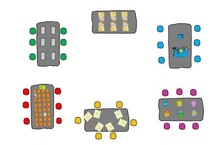 Top-down view of stations within a classroom.