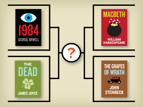 An illustration of four book covers connected by lines–1984, Macbeth, The Dead, and The Grapes of Wrath.