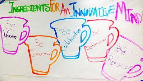 Taking a measure of the Innovator's Mindset.