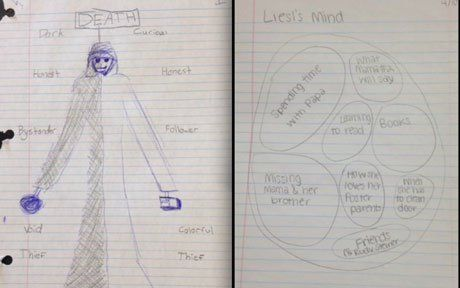 Student infographics for The Book Thief.