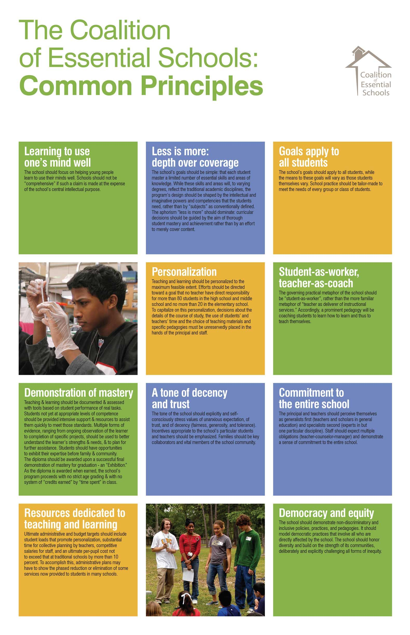 The 10 Common Principles of the Coalition of Essential Schools