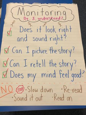 A piece of paper with questions about monitoring comprehension. The questions are: Does it look right and sound right? Can I picture the story? Can I retell the story? Does my mind feel good?