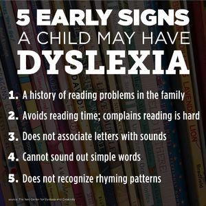 Infographic: 5 Early Signs A Child May Have Dyslexia