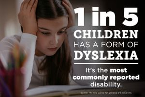 1 in 5 children has a form fo dyslexia