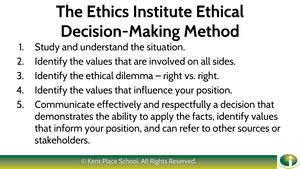 Graphic of Ethical Decision-Making Method