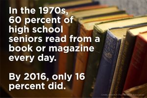 Infographic: High school reading percentage