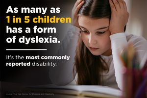 As many as 1 in 5 children has a form of dyslexia