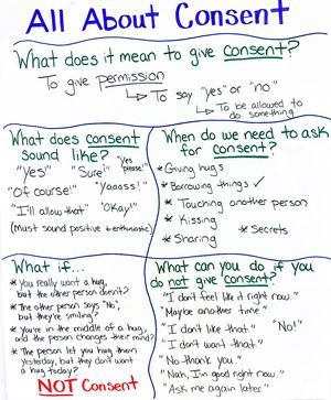 Infographic: All About Consent