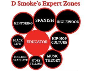 D Smoke's Expert Zones graphic.