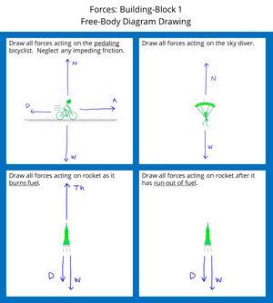 Physics diagram inset