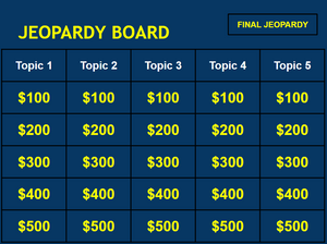A teacher-created Jeopardy game designed with Google Slides.
