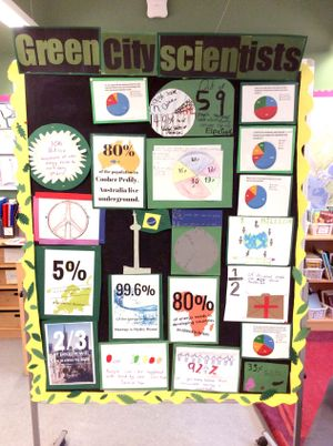 A second display board covered with images supporting a student's written work