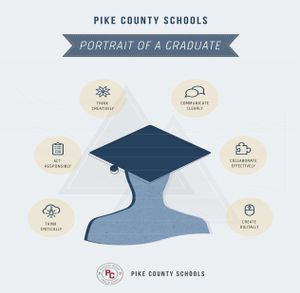 Graduate profile example from Pike County Schools