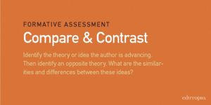 Compare and Contrast: Identify the theory or idea the author is advancing. Then identify an opposite theory. What are the similarities and differences between these ideas?