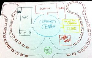 A student drawing with a community center in the middle with a park, basketball court, and greenhouse; a school; church; police and fire departments; a clinic; and general store, branching out from the community center, all surrounded by homes