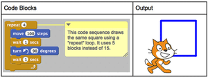"Scratch screen grab of code blocks showing code for a ""repeat"" loop which uses 5 blocks instead of 15."