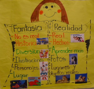 Illustration of a child reading a book in Spanish