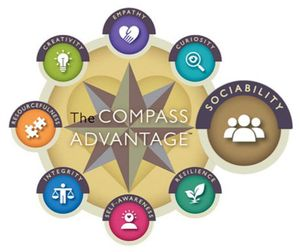 The Compass Advantage showing Empathy, Curiosity, Sociability, Resilience, Self-Awareness, Integrity, Resourcefulness, and Creativity as points