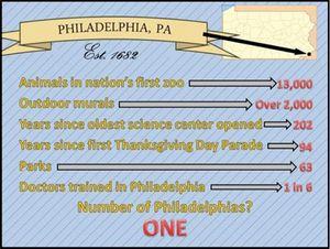 philadelphia1682 infographic