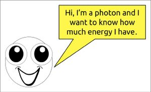 Cartoon image of a photon drawn by the author