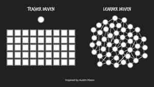 teacher driven, learner driven graphic
