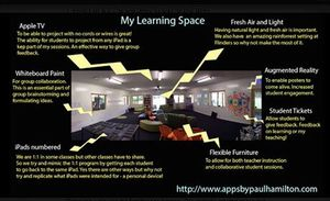 "A screenshot of the ""My Learning Space"" space design software in use."