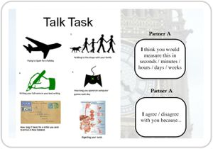 One side of the image has six pictures -- a plane, a family walking a dog, a hand writing, a game controller, a letter, and lungs digesting food. The other has sentence starters for how two students can speak about measurements of time.